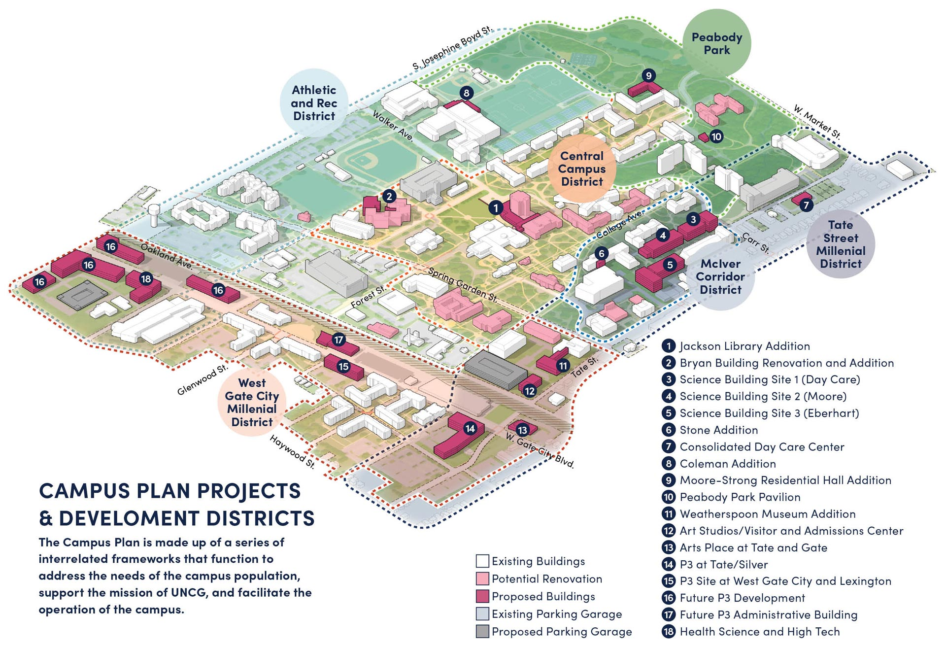 Campus plan projects and development districts