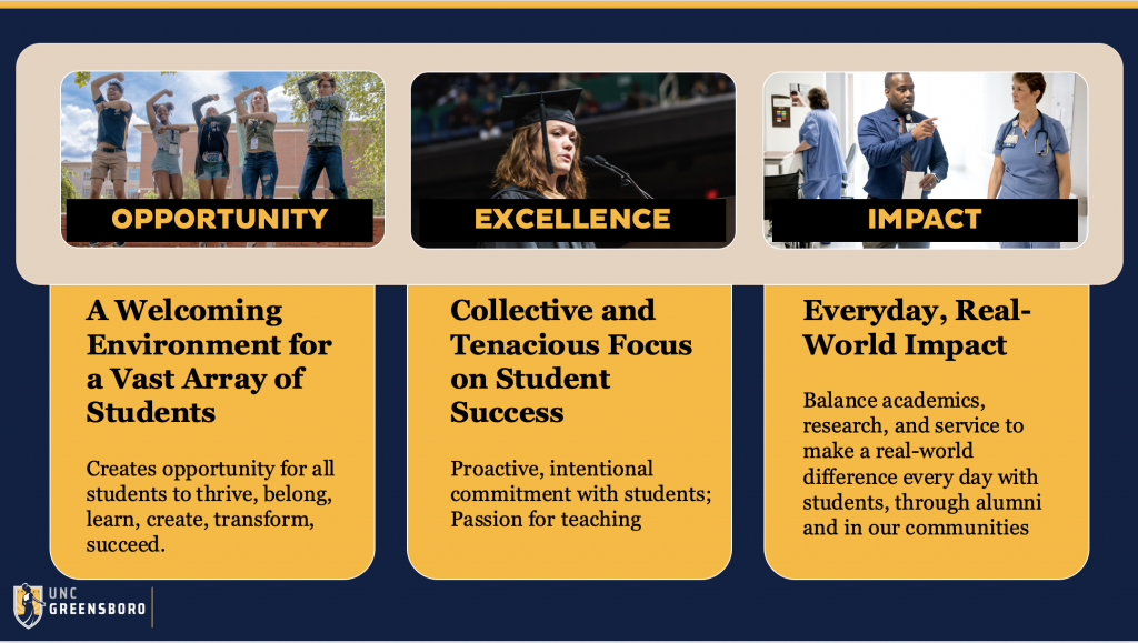 UNC Greensboro Brand Pillars
